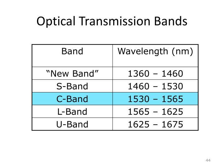 Optical Transmission Bands