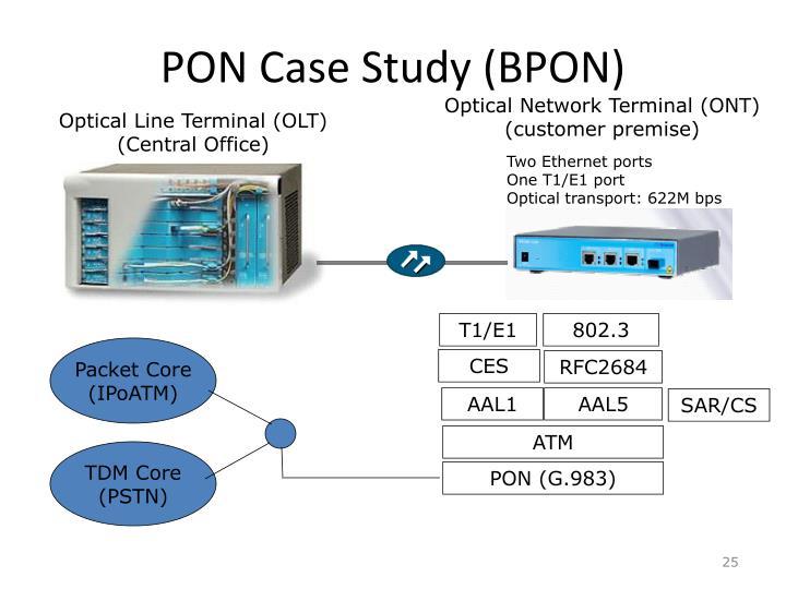 PON Case Study (BPON)