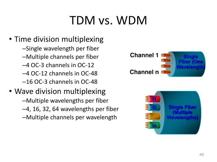 TDM vs. WDM