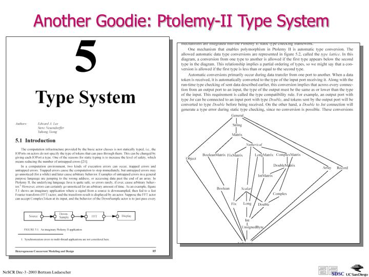 Another Goodie: Ptolemy-II Type System