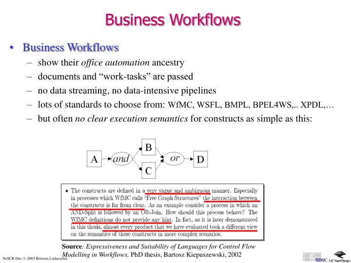 Business Workflows