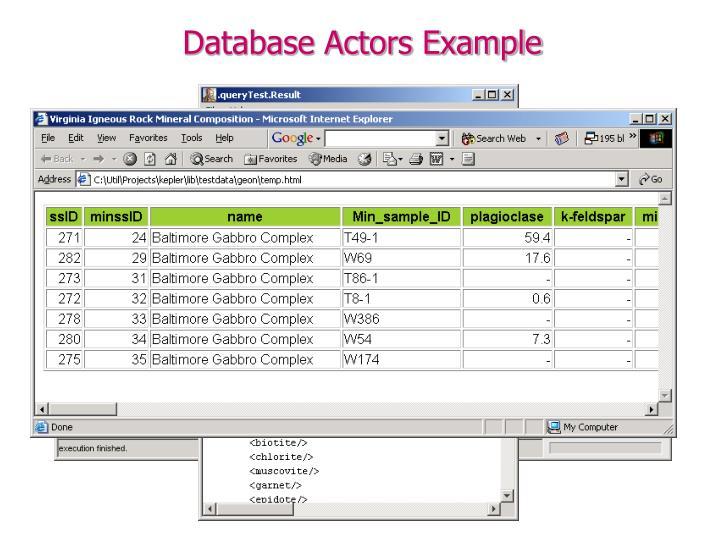 Database Actors Example