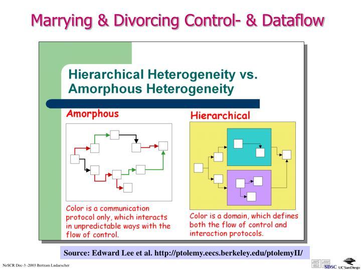 Marrying & Divorcing Control- & Dataflow