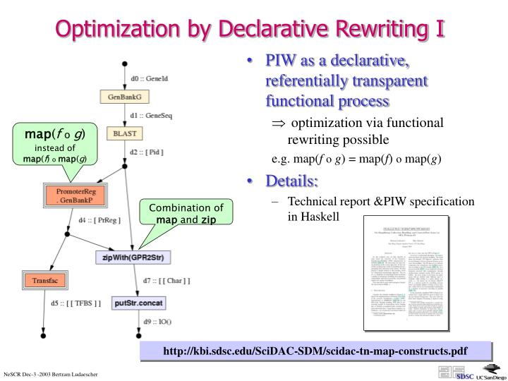 PIW as a declarative, referentially transparent functional process