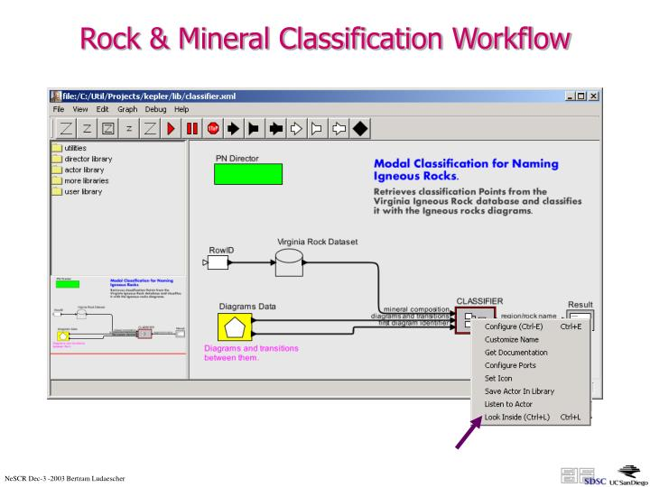 Rock & Mineral Classification Workflow