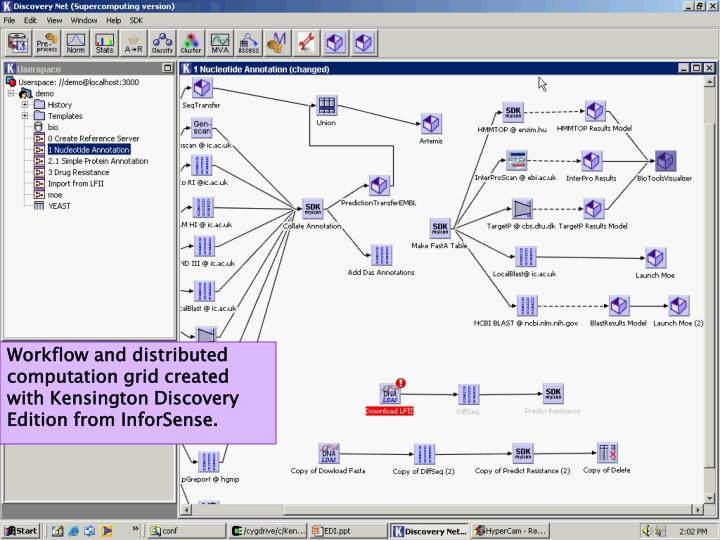 Workflow and distributed computation grid created with Kensington Discovery Edition from InforSense.