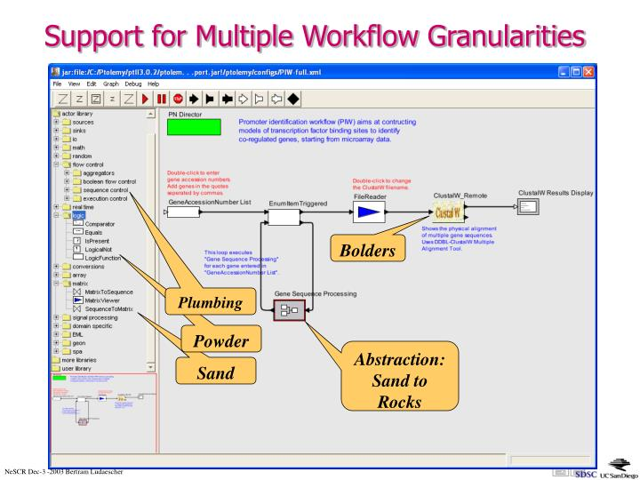 Support for Multiple Workflow Granularities