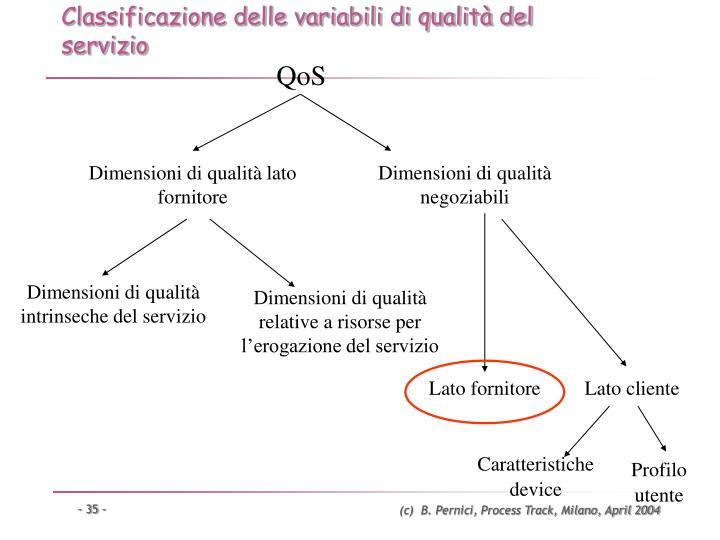 Classificazione delle variabili di qualità del servizio