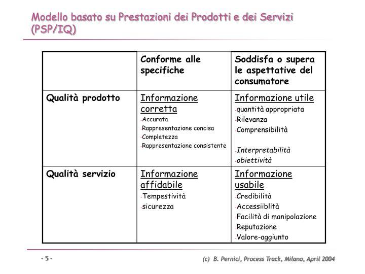 Modello basato su Prestazioni dei Prodotti e dei Servizi (PSP/IQ)
