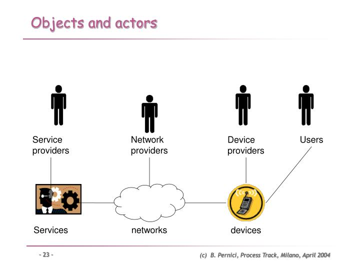 Objects and actors