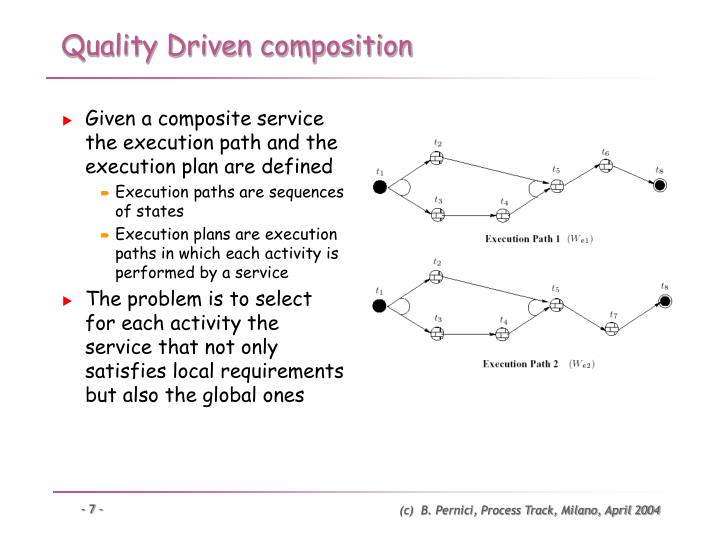 Given a composite service the execution path and the execution plan are defined