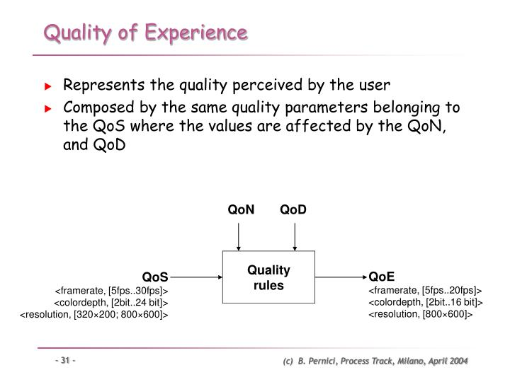 Quality of Experience