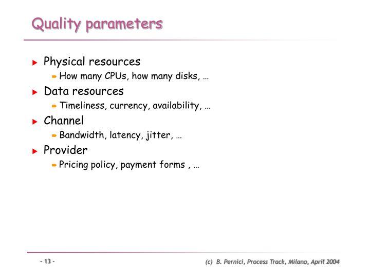 Quality parameters