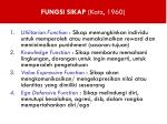 fungsi sikap katz 1960
