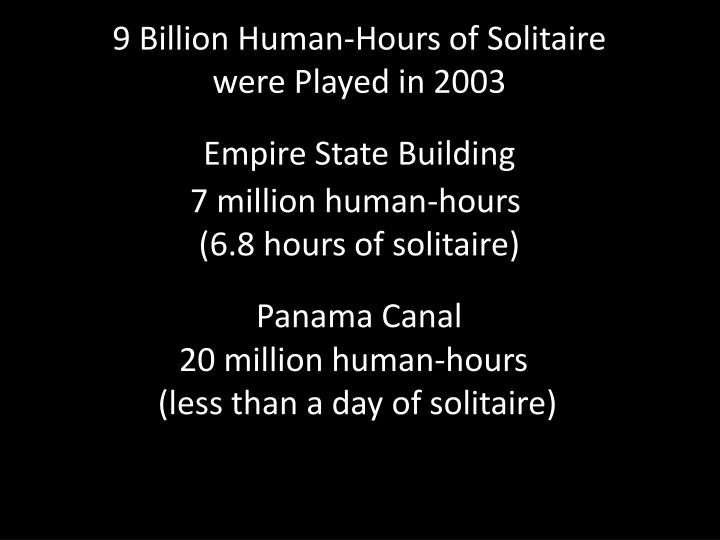 9 Billion Human-Hours of Solitaire were Played in 2003