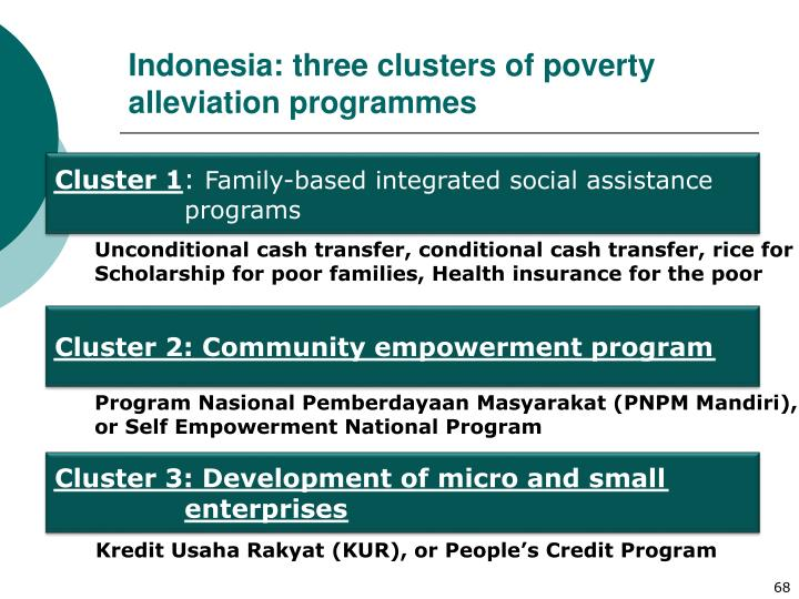 Indonesia: three clusters of poverty alleviation programmes