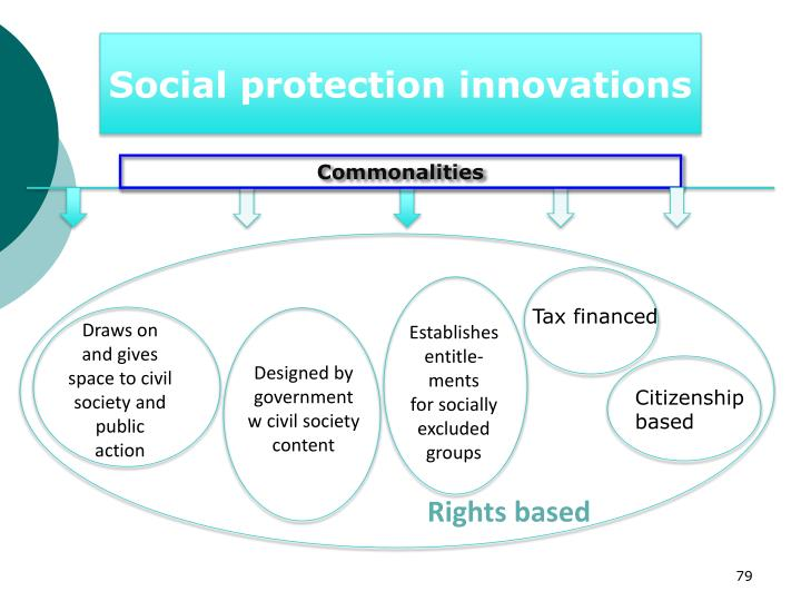 Social protection innovations