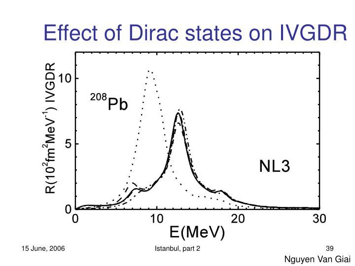 Effect of Dirac states on IVGDR