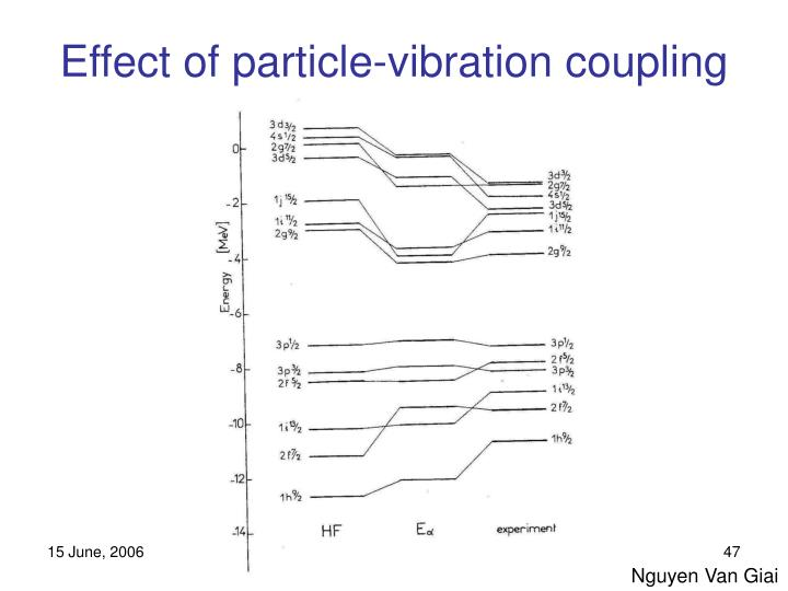 Effect of particle-vibration coupling