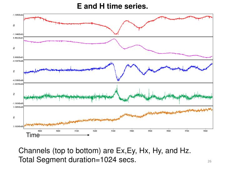 E and H time series.