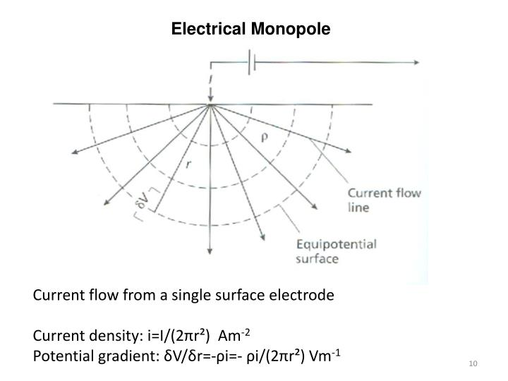 Electrical Monopole