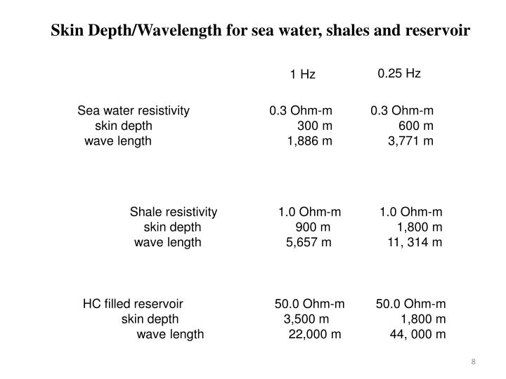 Skin Depth/Wavelength for sea water, shales and reservoir
