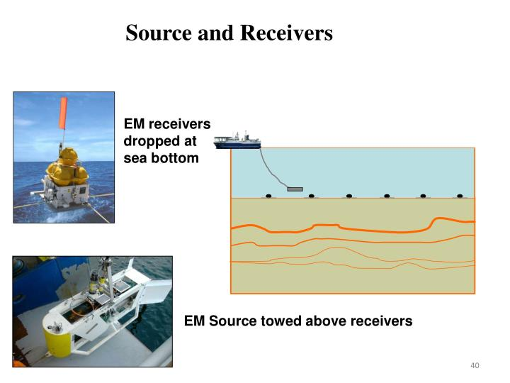 Source and Receivers