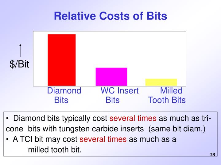 Relative Costs of Bits