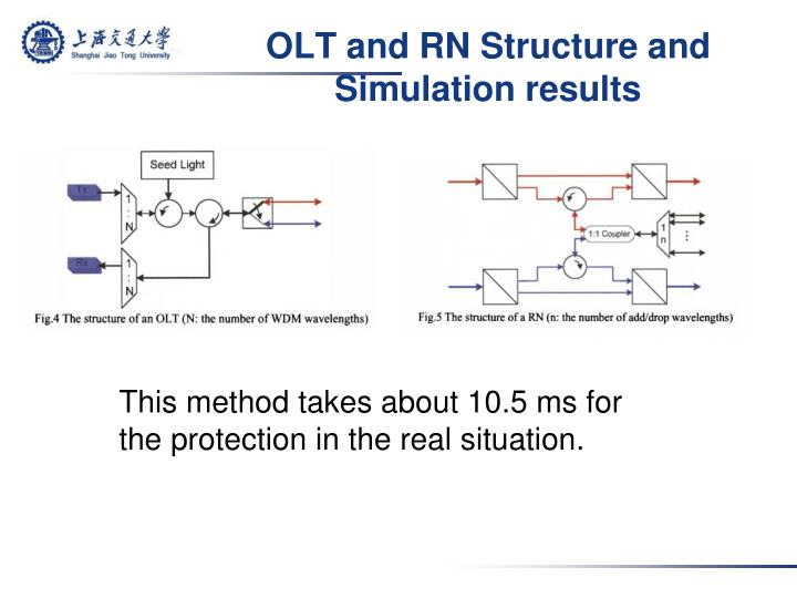 OLT and RN Structure and