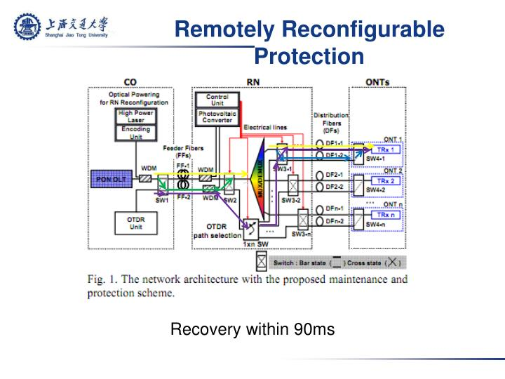 Remotely Reconfigurable Protection