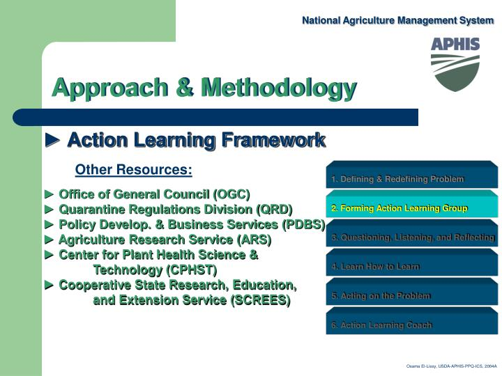 National Agriculture Management System