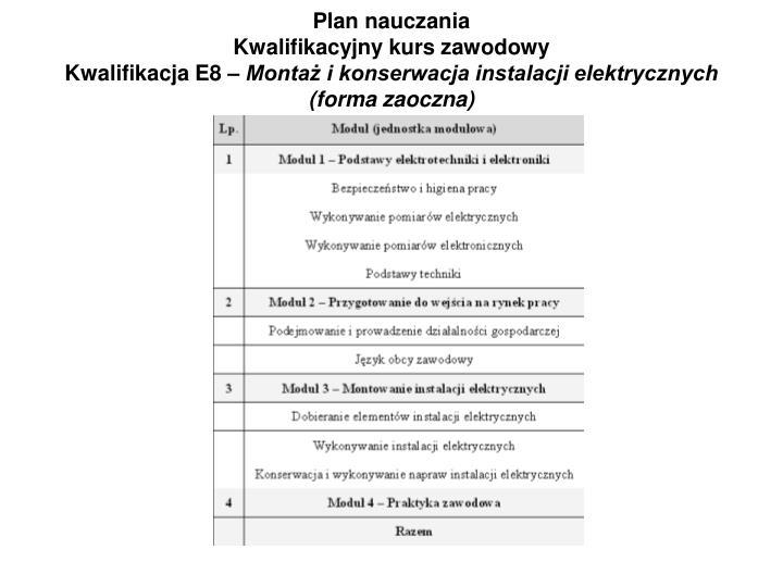 Plan nauczania