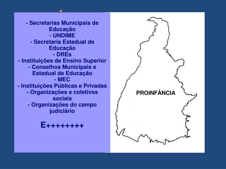 - Secretarias Municipais de Educação