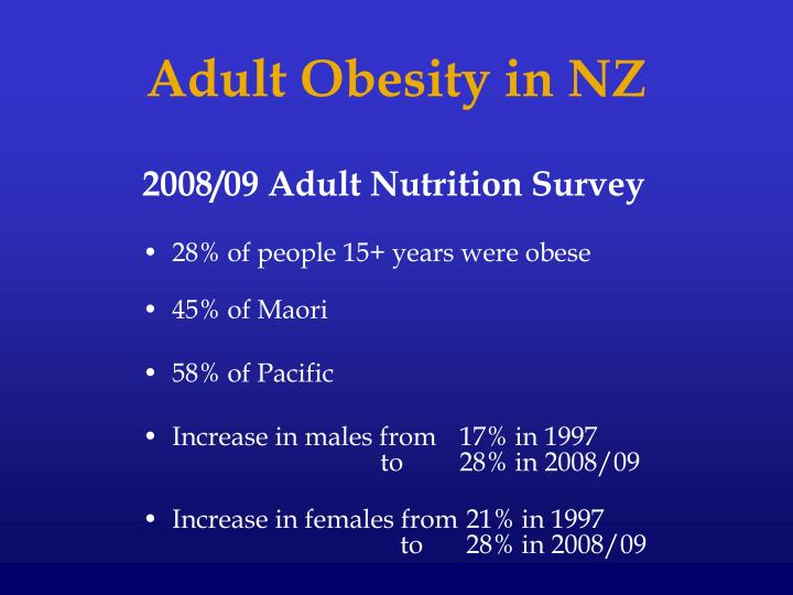 Adult Obesity in NZ