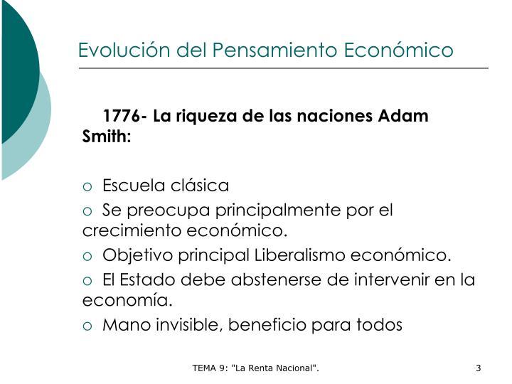 Evolución del Pensamiento Económico