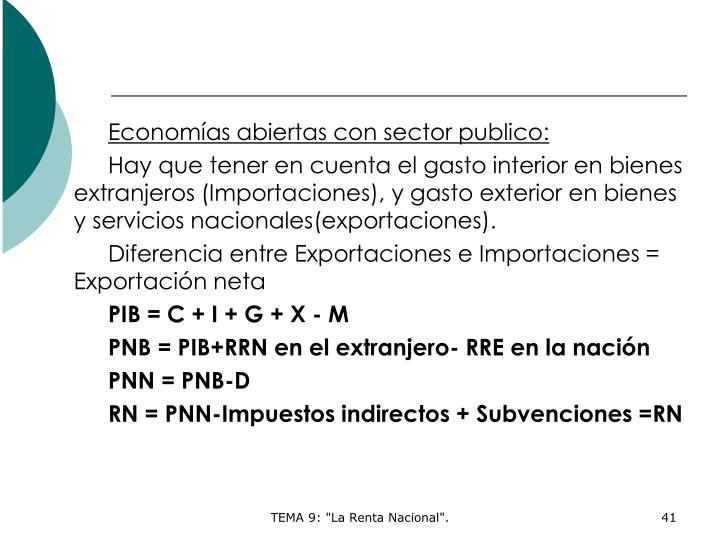 Economías abiertas con sector publico: