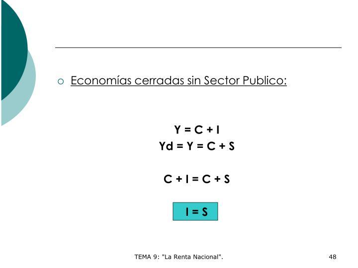 Economías cerradas sin Sector Publico: