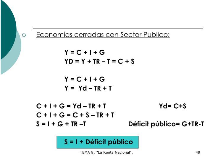 Economías cerradas con Sector Publico: