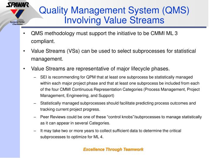 Quality Management System (QMS) Involving Value Streams