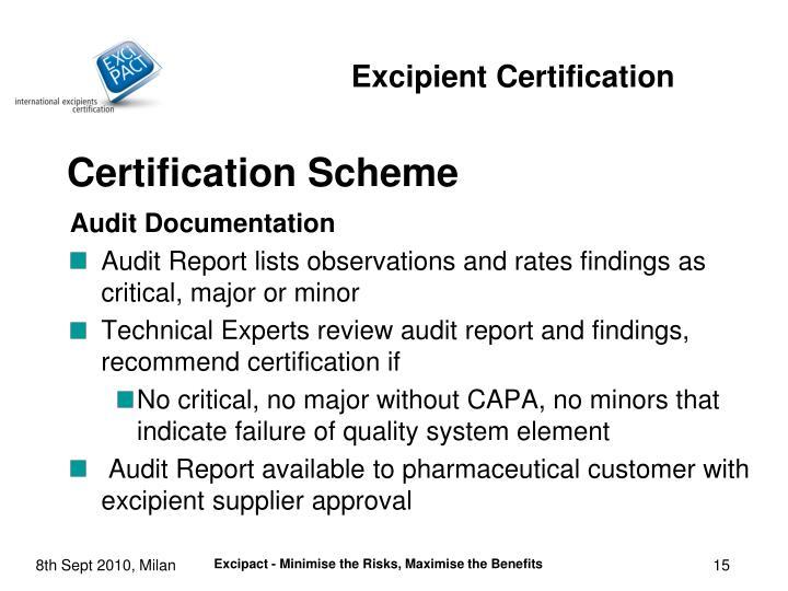 Certification Scheme
