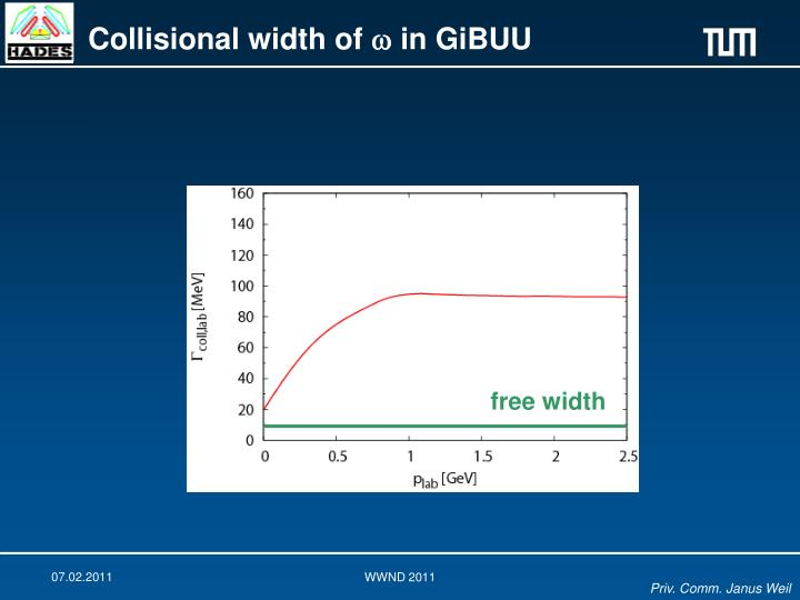 Collisional width of