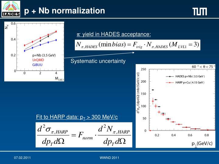 p + Nb normalization