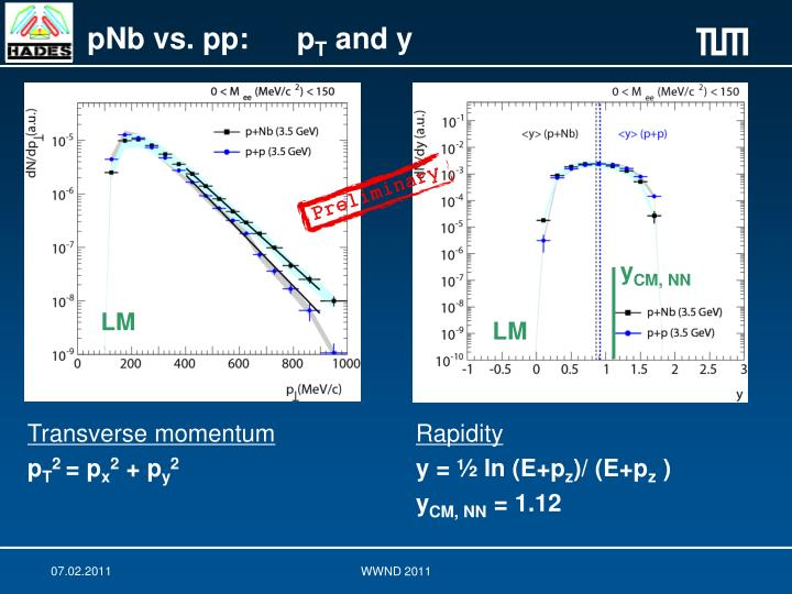 pNb vs. pp: p