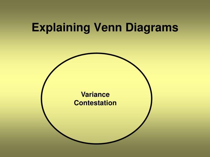 Explaining Venn Diagrams