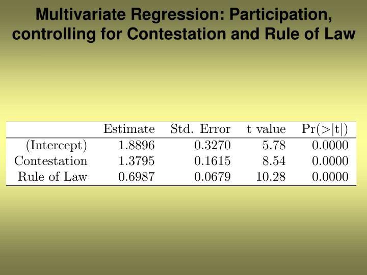Multivariate Regression:
