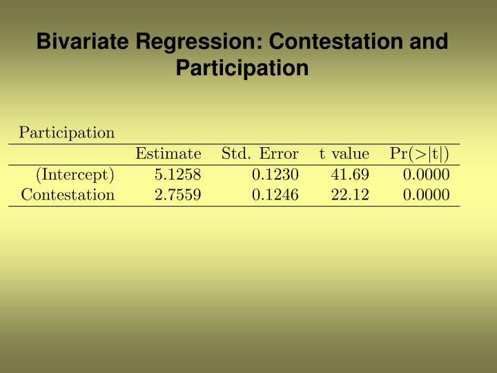 Bivariate Regression: Contestation and