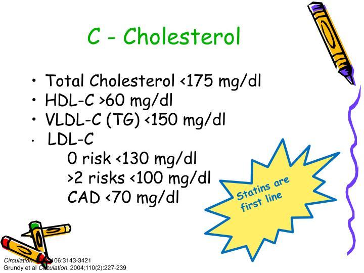 C - Cholesterol