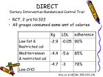 direct dietary intervention randomized control trial