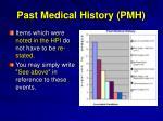 past medical history pmh4