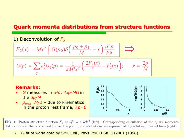 Quark momenta distributions from structure functions